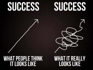 Success. Perception vs. Reality